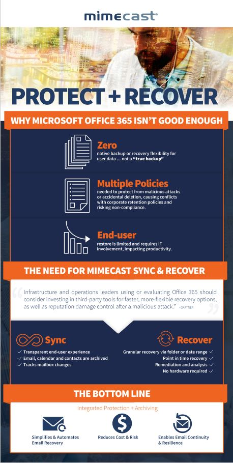 """Protect + Recover: Is Microsoft O365™ Good Enough?"""